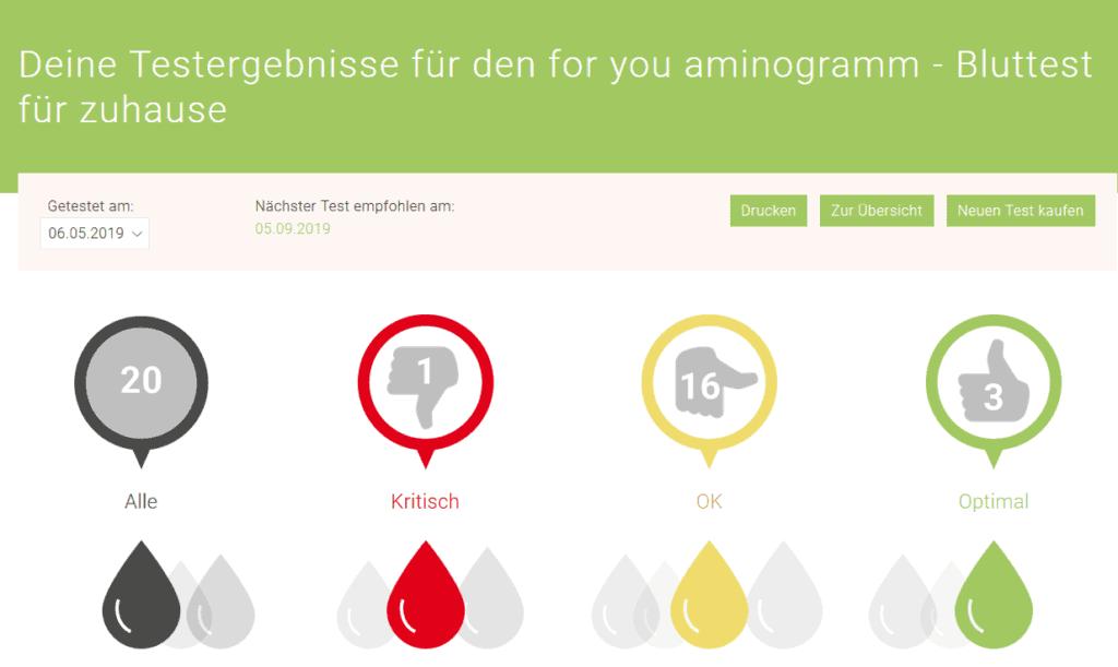 Online-Selbsttest für zuhause. Die Aminosäuren Testergebnisse in der Übersicht.
